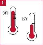 Bande ECE 104 contour camion température
